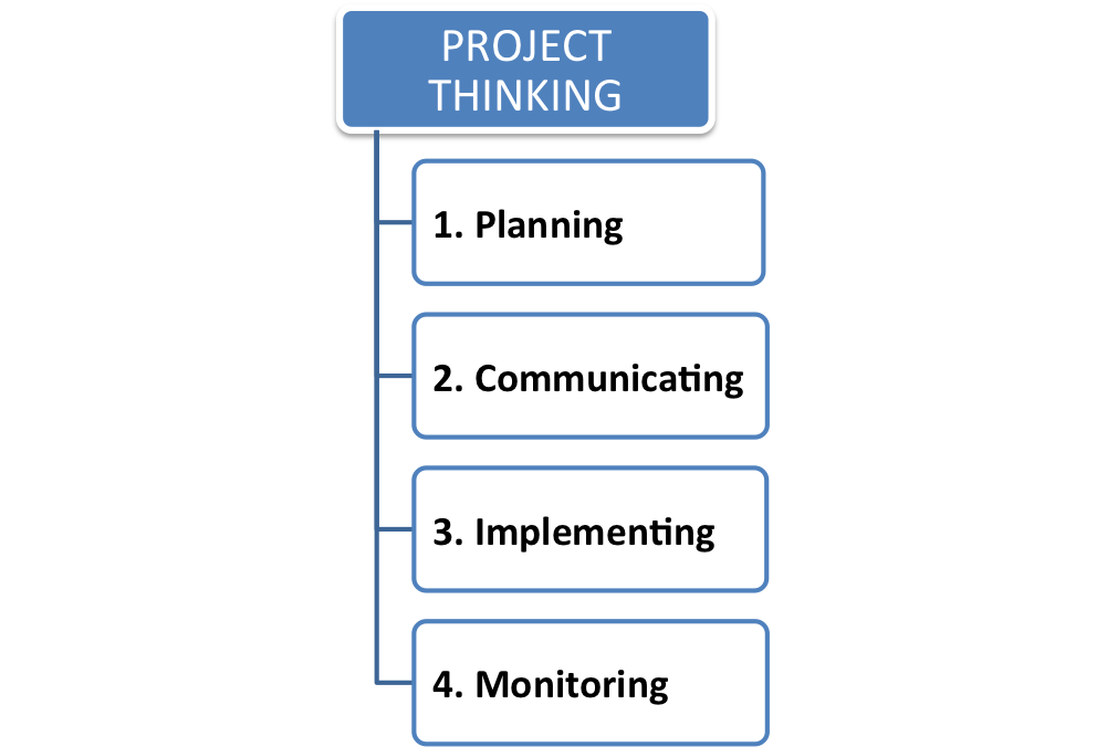 Project Thinking